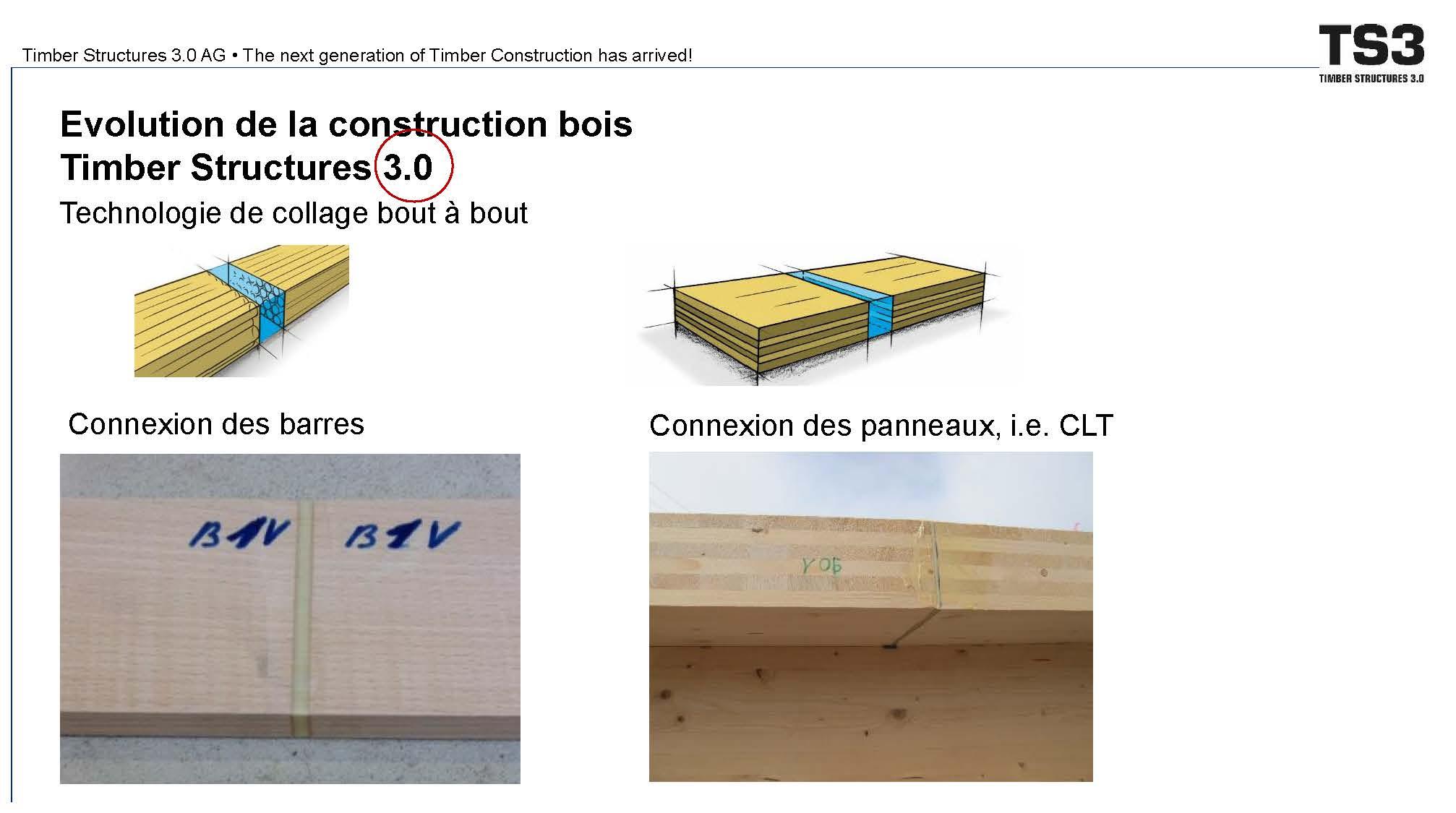 La surface de plancher de la construction sentend de la somme des surfaces.